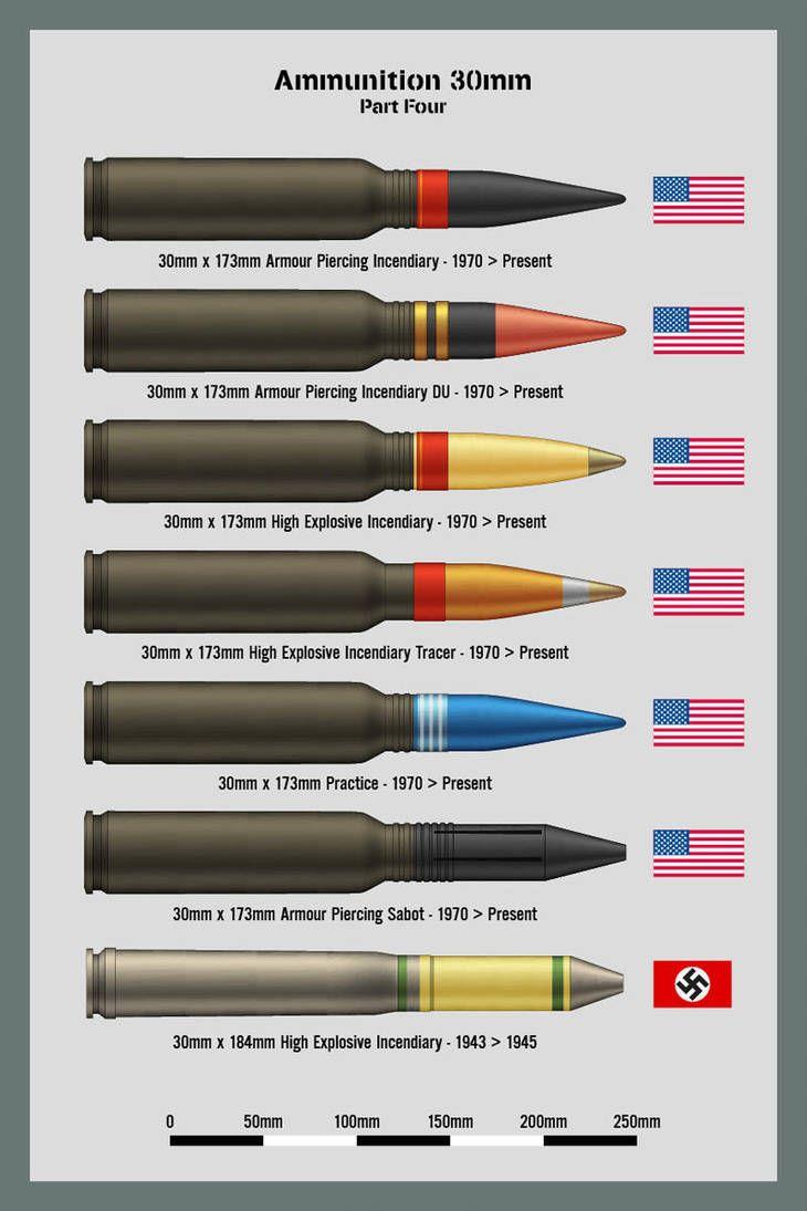 Ammunition 30-173 Chart 1 by WS-Clave   Militar   Rifles