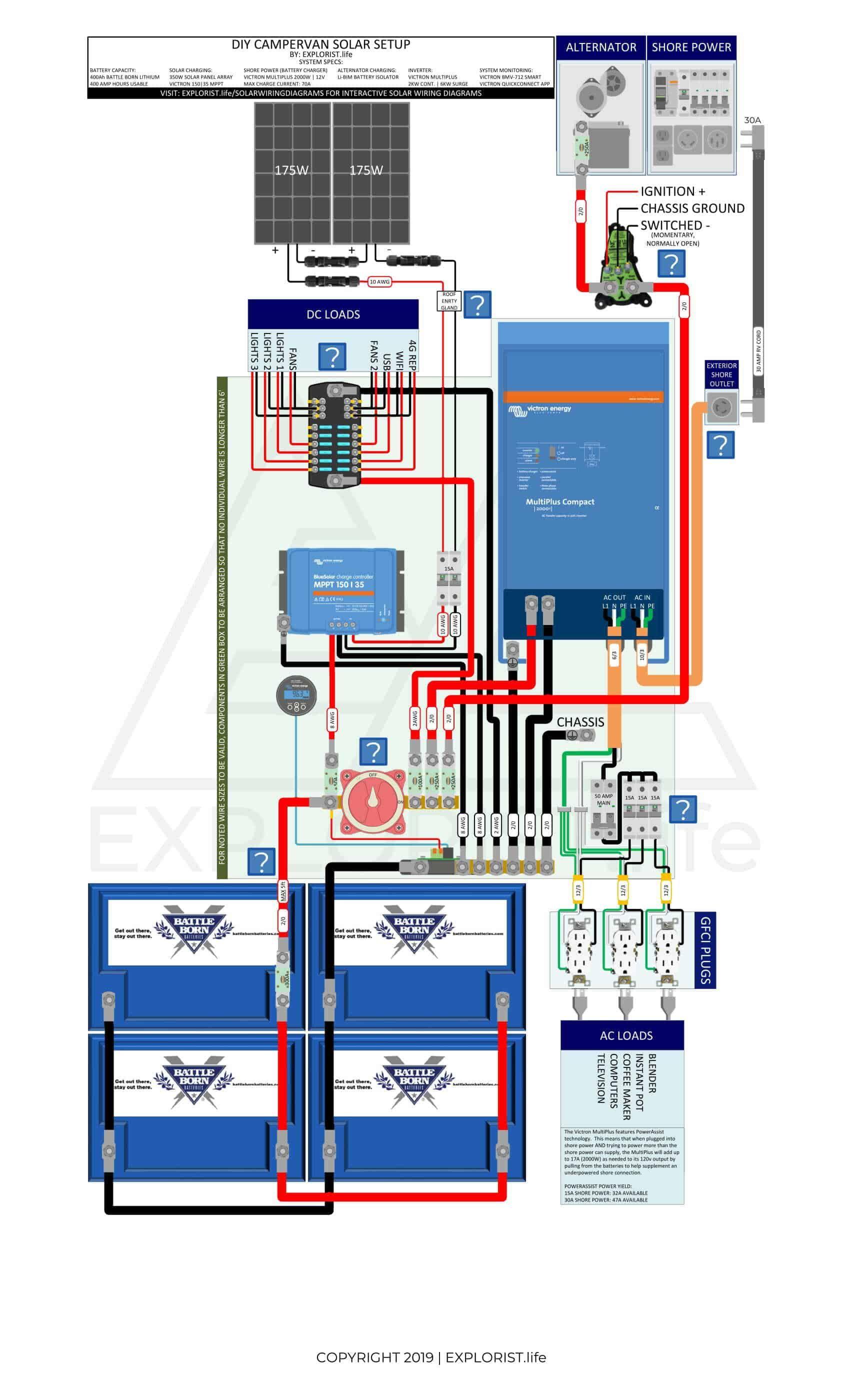 Diy Solar Wiring Diagrams For Campers Van S Rv S Diy Solar Solar Panels Rv Solar