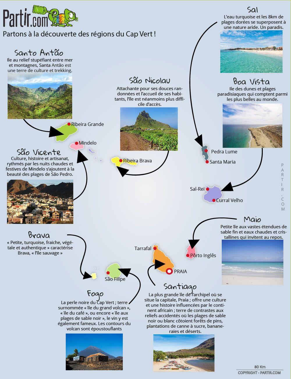 Carte Cap Vert Region Cap Vert Cap Vert Voyage Cap Vert Carte