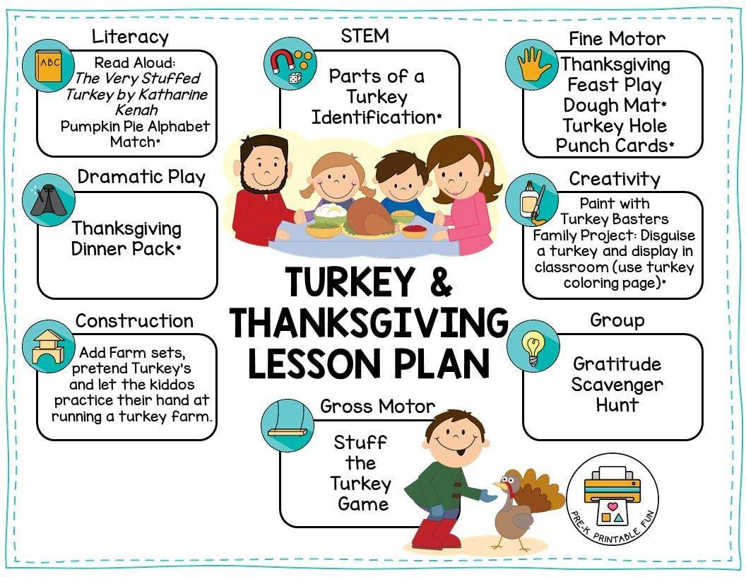 Free Preschool Turkey And Thanksgiving Ideas Free Lesson