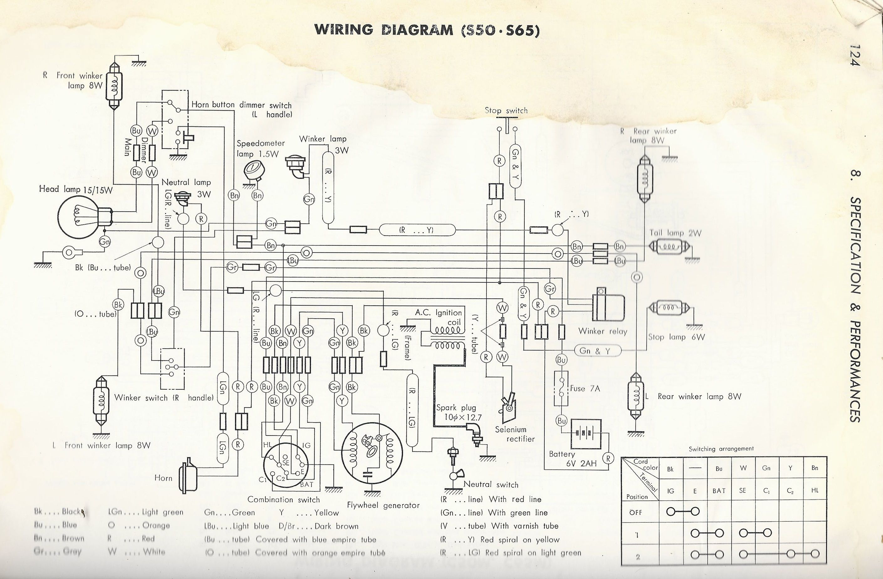 Honda S50 Circuit Wiring Diagram 2 With Images Wire Diagram