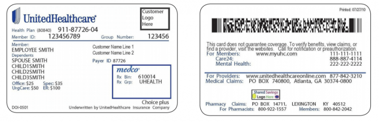 The Five Secrets About Insurance Card Examples Only A Handful Of