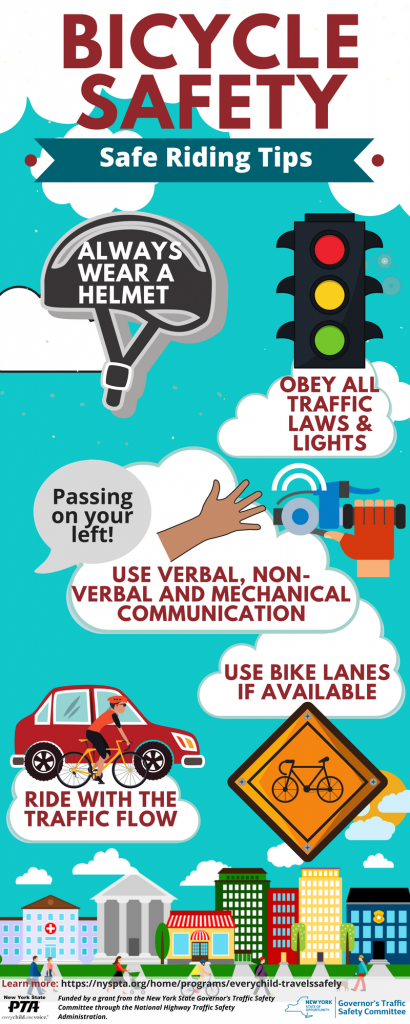 According to the National Highway Traffic Safety