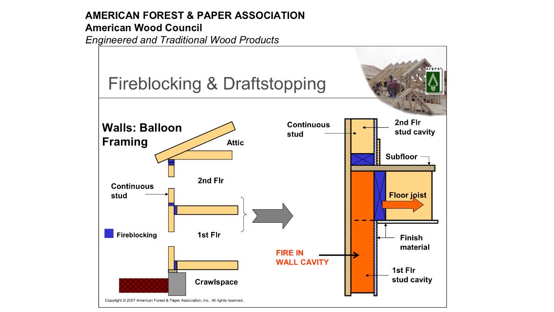 Fireblocking & Draftstopping: Balloon Framing http://www.awc.org/pdf ...