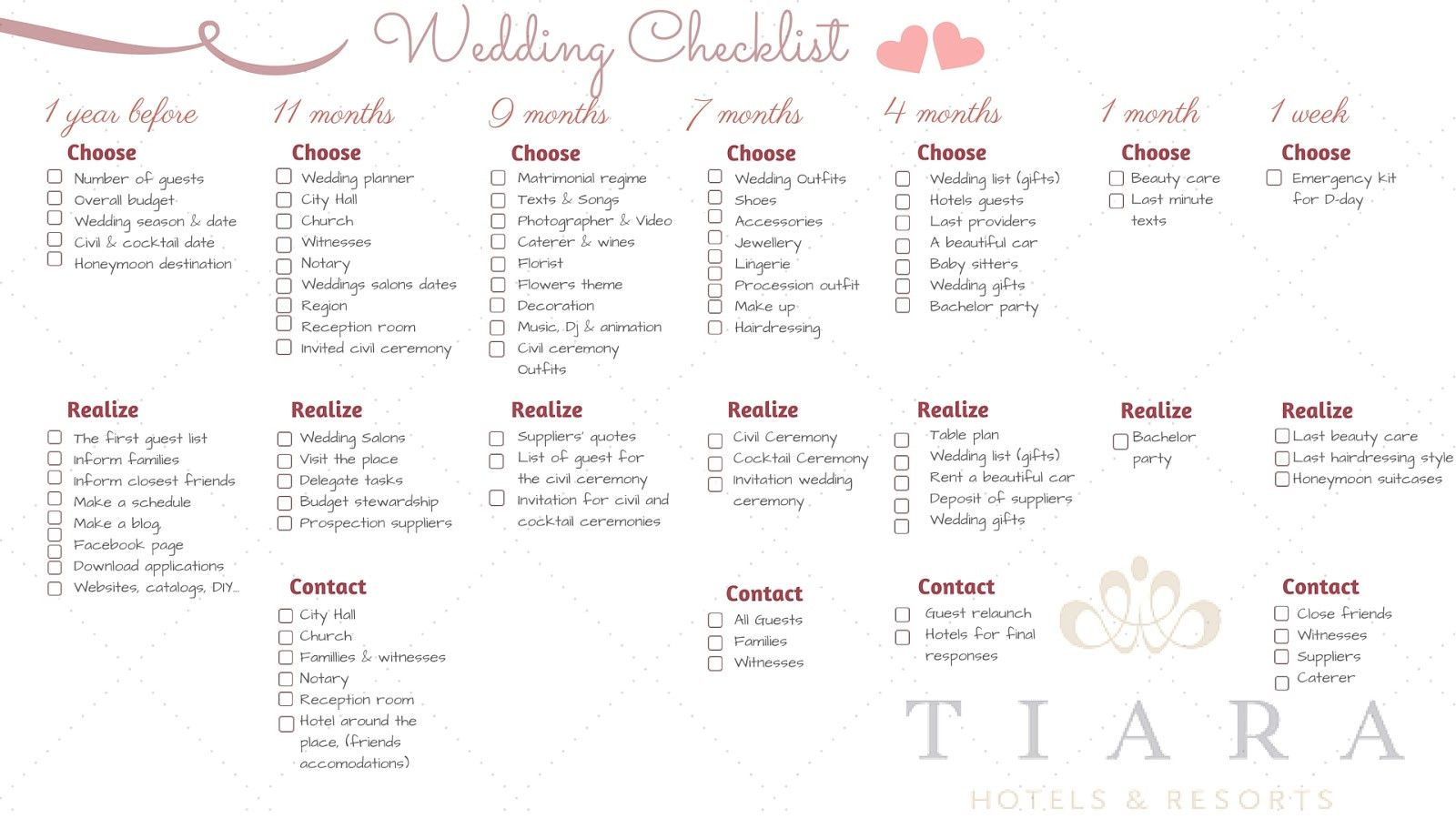 Check Liste Mariage Pd01 20 Meilleures Planning Organisation Mariage