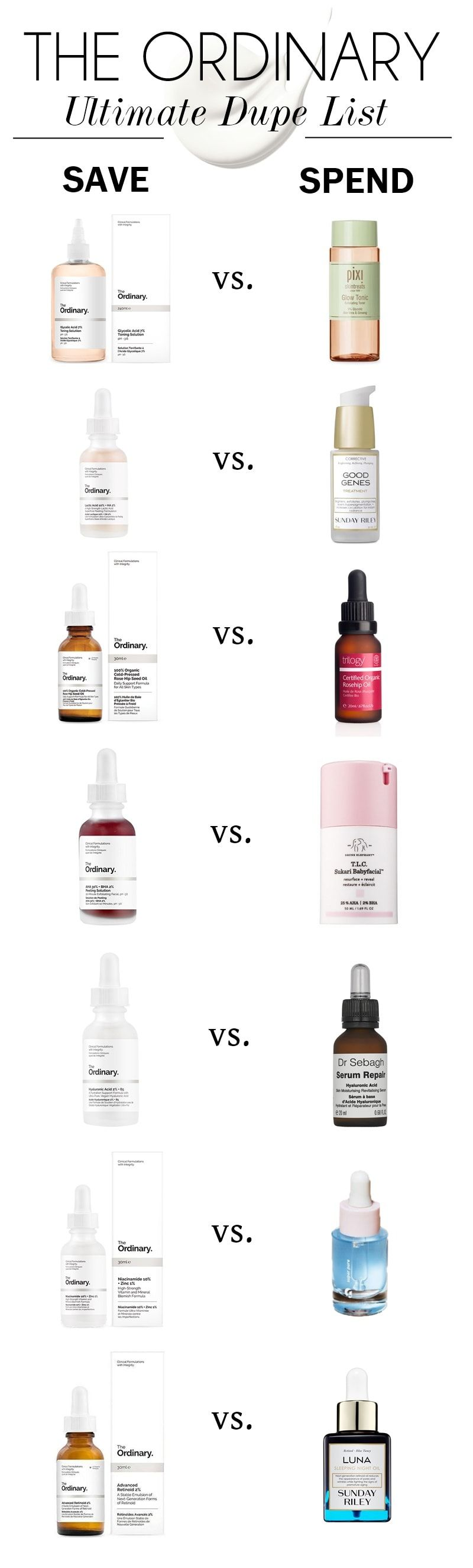 The Ordinary Ultimate Dupe List Skincare dupes, Makeup