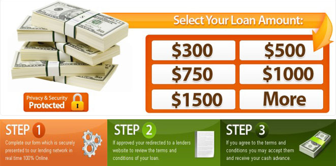 Second Chance Payday Loans Direct Lenders Visit Our Site Rapidly