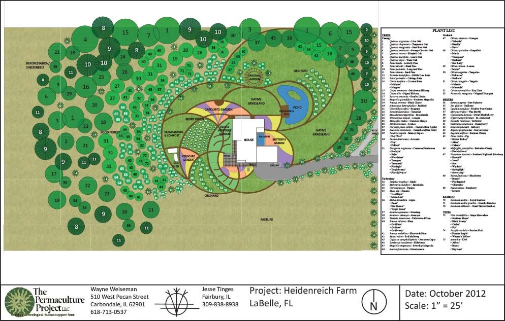 Abby S Place Permaculture Project Farm Design Permaculture Permaculture Design