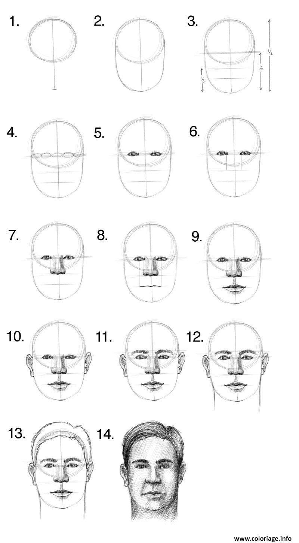 Coloriage Comment Dessiner Un Visage Realiste Dessin à Imprimer Dessin Visage Comment Dessiner Un Visage Dessiner Visage Homme