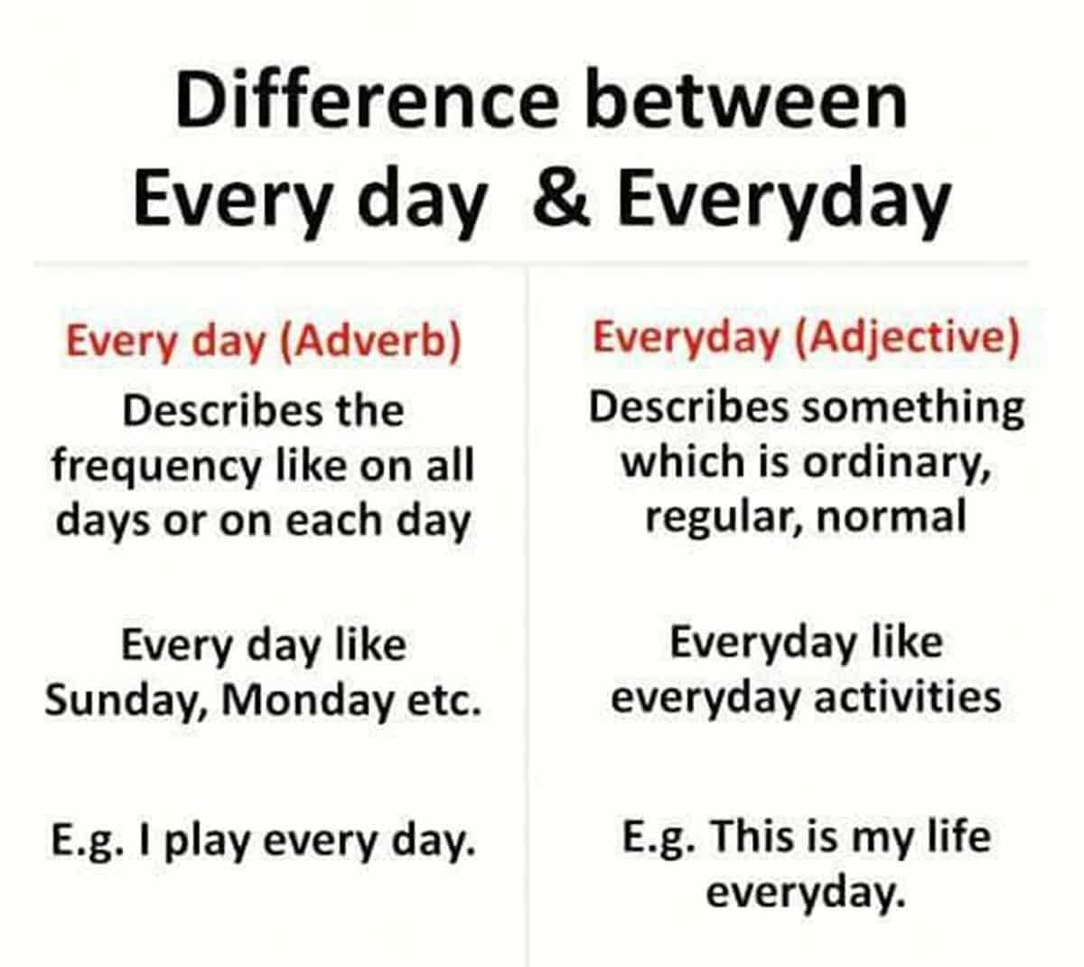 Easily Misused Words In English That You Should Know