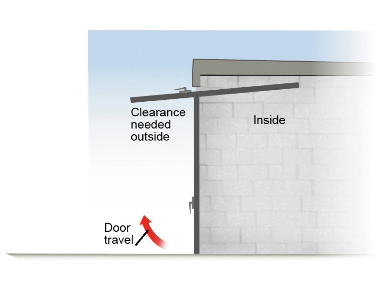 All About Garage Doors Garage Doors Diy Network And Garage Storage