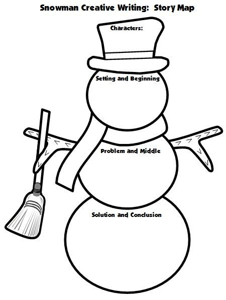 Snowman Creative Writing Project Story Map Printable Worksheet - printable book report forms