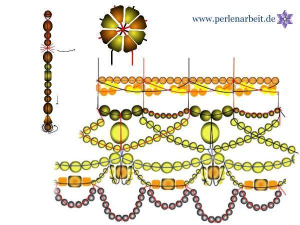 bastel anleitung zeichnung glocke aus perlen basteln. Black Bedroom Furniture Sets. Home Design Ideas