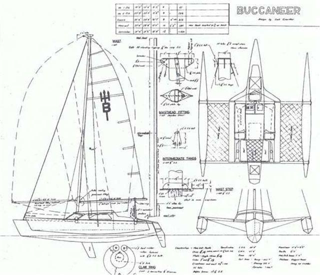 ezifold yachts ltd