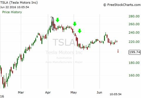 TradingExperts