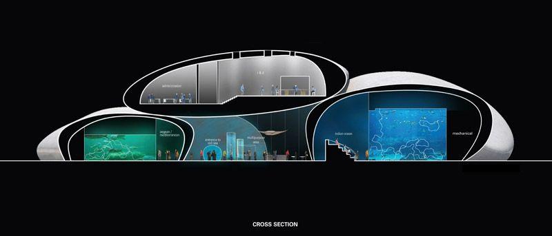 Aquarium Architecture Design Google Search Batumi Aquarium Architecture Henning Larsen