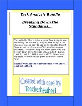 This Editable File Contains A Blank Task Analysis Form Reviewing