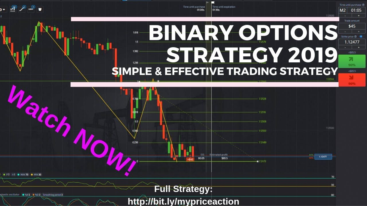 fibonacci binary options strategy