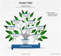 Image Result For Blank Family Tree Template Editable Family Tree