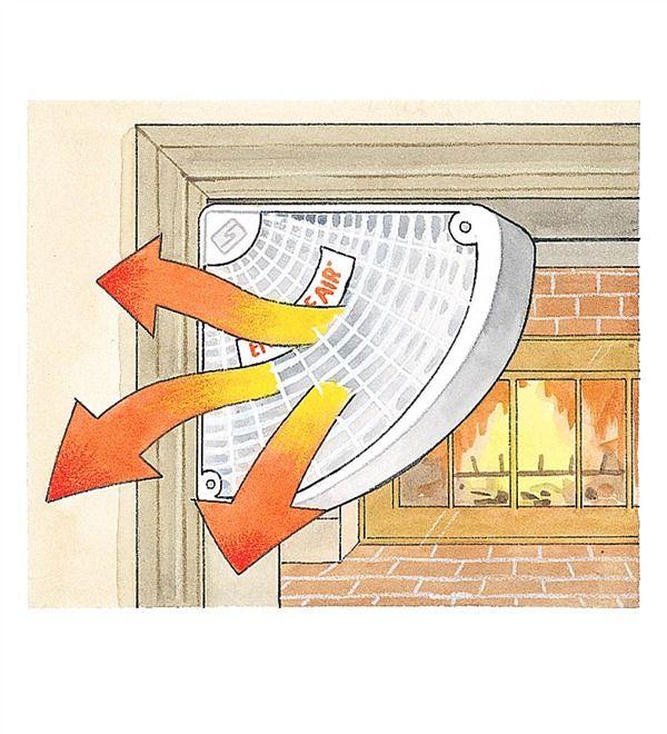 Main Image For Corner Doorway Fan Plow Hearth Electric Fan Doorway
