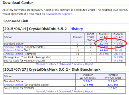 CrystalDiskInfo free download to check the performance