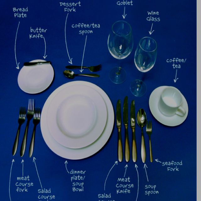 proper table setting   Nice to know   Pinterest   Proper ...
