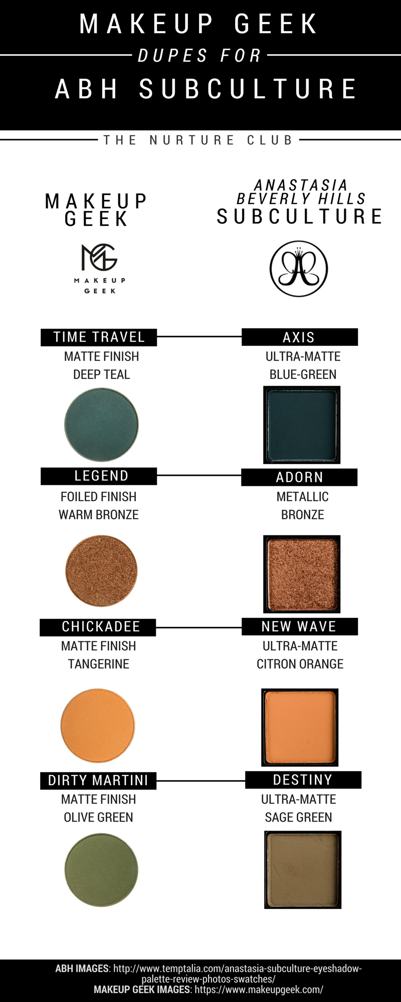 Passed on Subculture? Makeup Geek Dupes + Tutorial