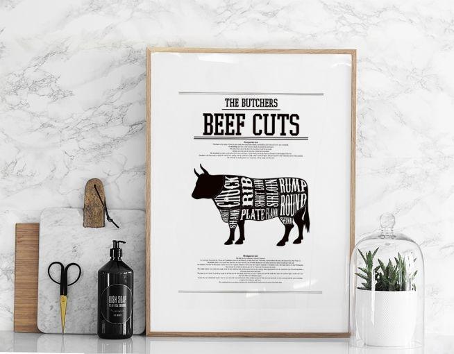 Schönes Poster für die Küche mit schematischer Darstellung von ...