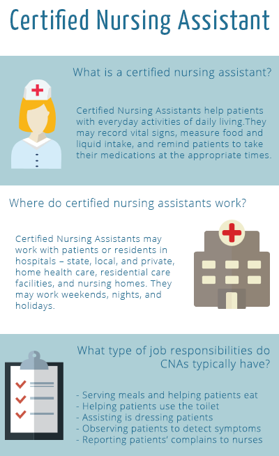 certified nursing assistant - Cna Duties In Nursing Home