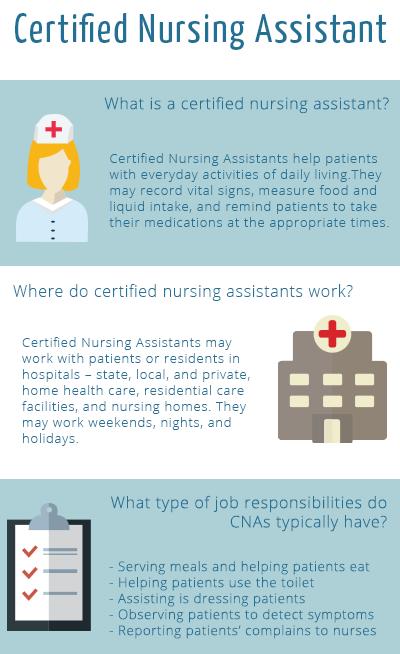 Certified Nursing Assistant Programs Certified Nursing Assistant