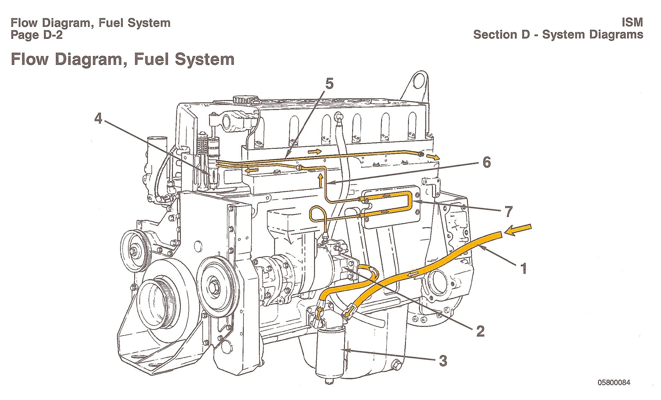Cummins Fuel System | Engine | Cummins, Diagram, Chart