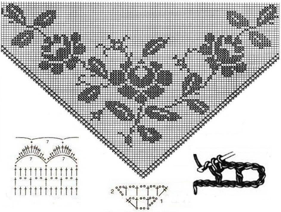 russian shawl crochet pattern - Google zoeken | breien en haken ...