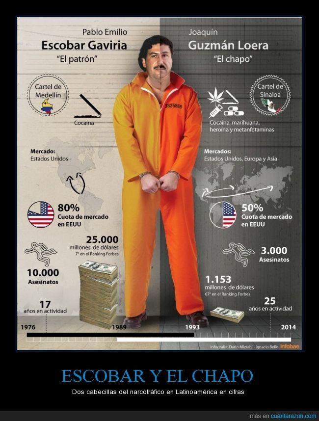 Pablo Escobar Vs Chapo >> Escobar Y El Chapo Dos Cabecillas Del Narcotrafico En