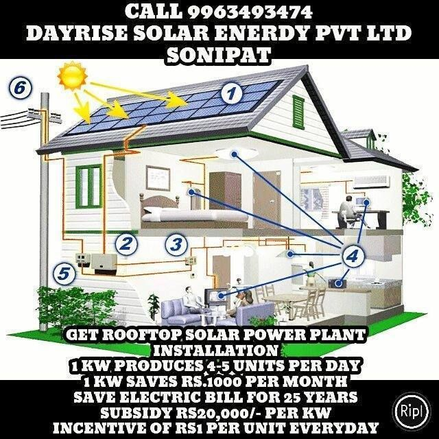 Get Rooftop Solar Power Plant Installation Call 9963493474 9618637662 Dayrise Solar Enerdy Pvt Ltd Sonipat Htt Plant Installation Solar Power Plant Solar Power
