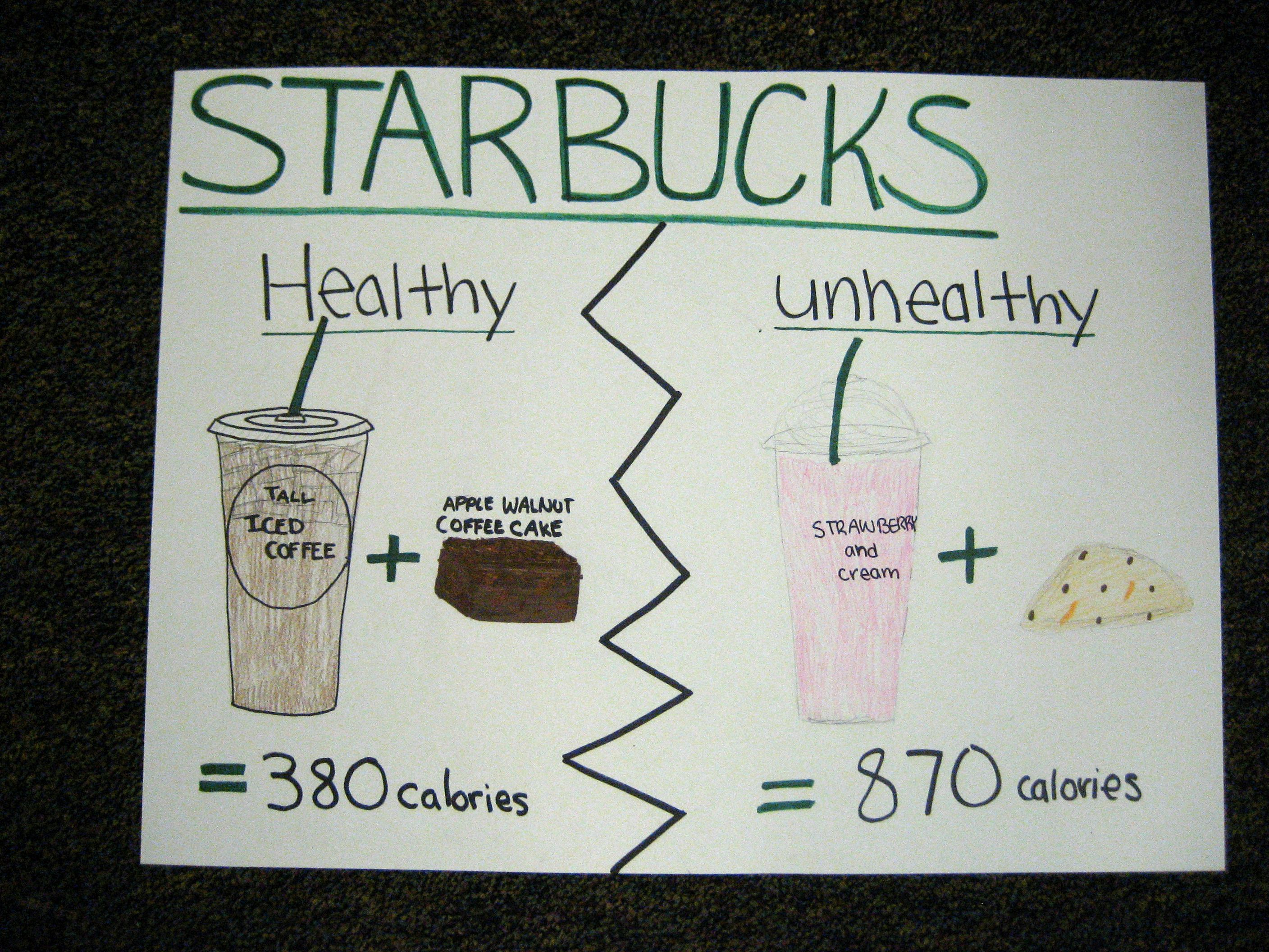 Healthy vs Unhealthy Fast Food Restaurant Poster