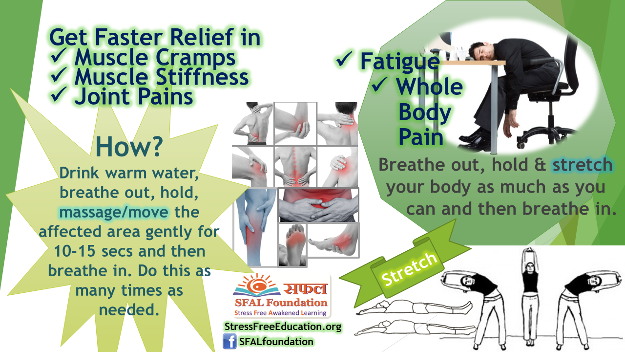 Heart Attack, Migraine, Headache - What to do on the spot to get control and get well soon. Increase Height - Yoga & Natural ways Easy breathing exercise to cure cure for muscle cramps, joint pain & fatique Women Well Being - Easy Yoga for PMS, Mentstrual problems, menopause, insomnia cure migraine cure brain diseases like ADHD,