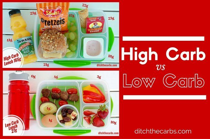low carb kids look at a high carb vs low carb lunch box astounding 1 2 gluten dairy low. Black Bedroom Furniture Sets. Home Design Ideas