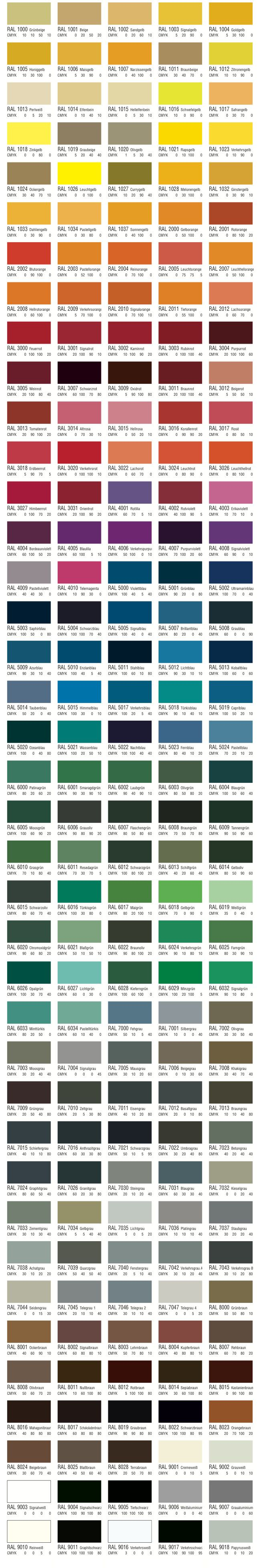 Ral Pantone tabella colori ral цветовые схемы ral colours