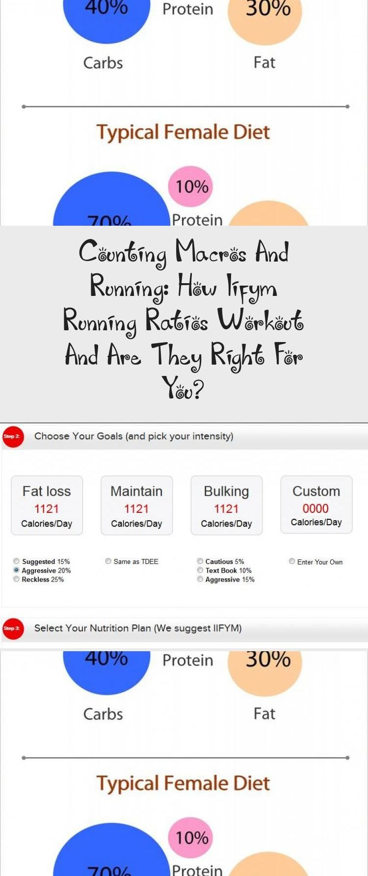 IIFYM Running meal plan example - learn more about macronutrient ratio for marathon training #iifym...