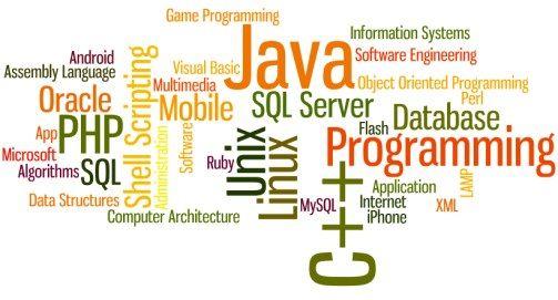 Computer Programming Coding Symbols Google Search Computers