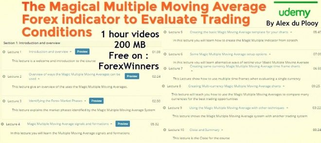 Pin By Ahmed Forex On Forexwinners Net Moving Average Live Feed