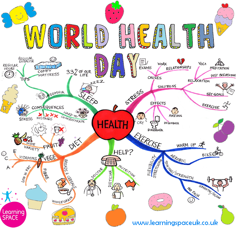 Kids Learning World Health Day 2014
