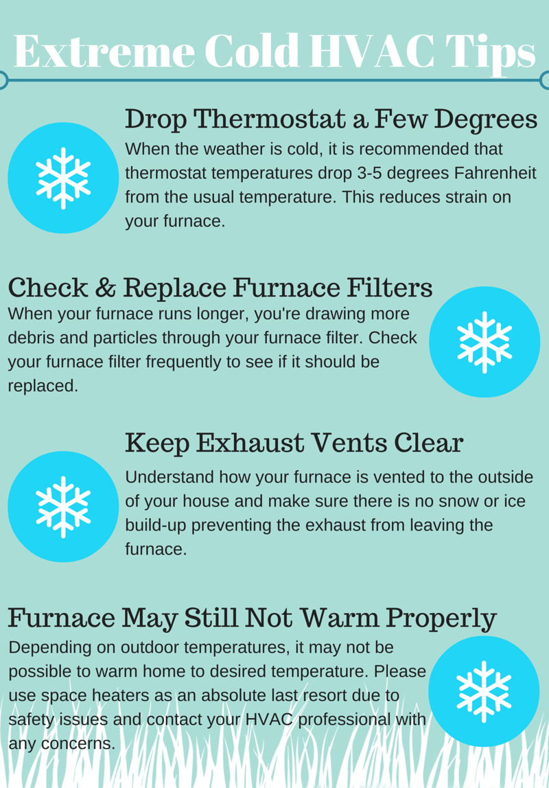 medium resolution of this infographic contains tips for maintaining your home s furnace when extreme cold weather hits