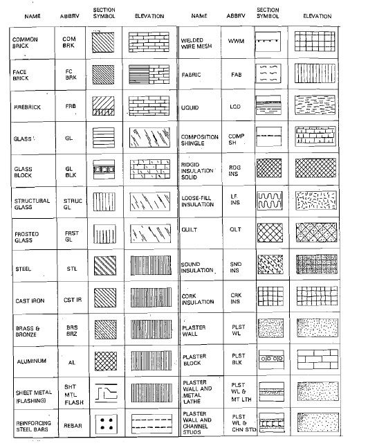 Image Result For Material Symbols In Architecture Architecture