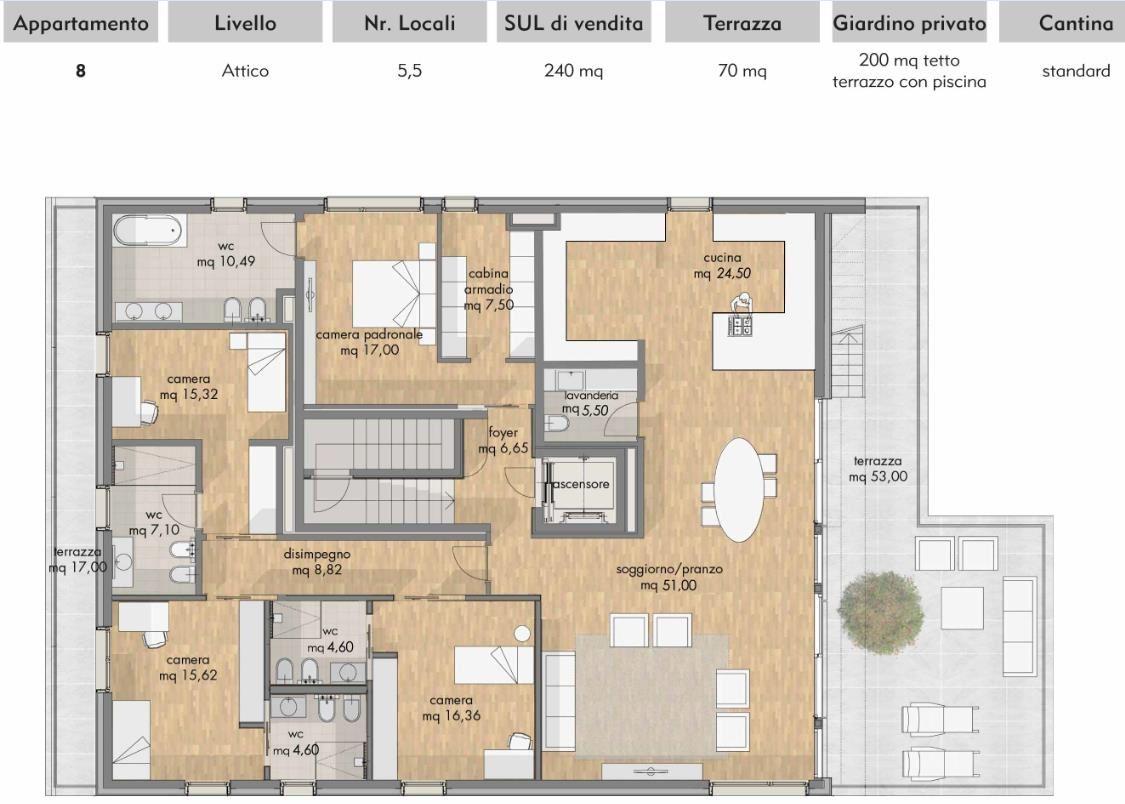 Pianta appartamento 200 mq Planimetrie di case, Case di