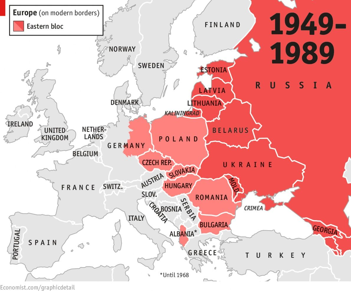 Last two countries under soviet domination