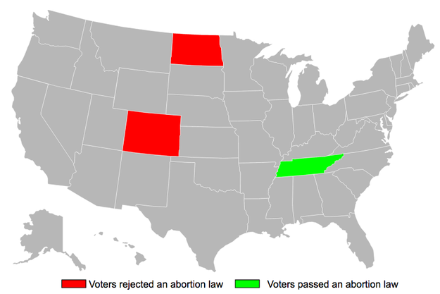 Anti-Abortion Measures Fail In Two States, Pass In One