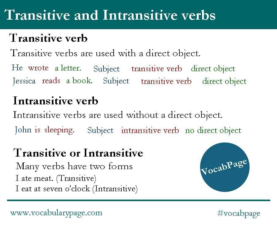 Transitive And Intransitive Verbs Teach Pinterest Intransitive