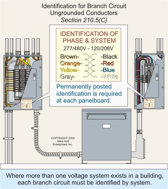 Electrical Wiring Graphics - Schematic Diagrams