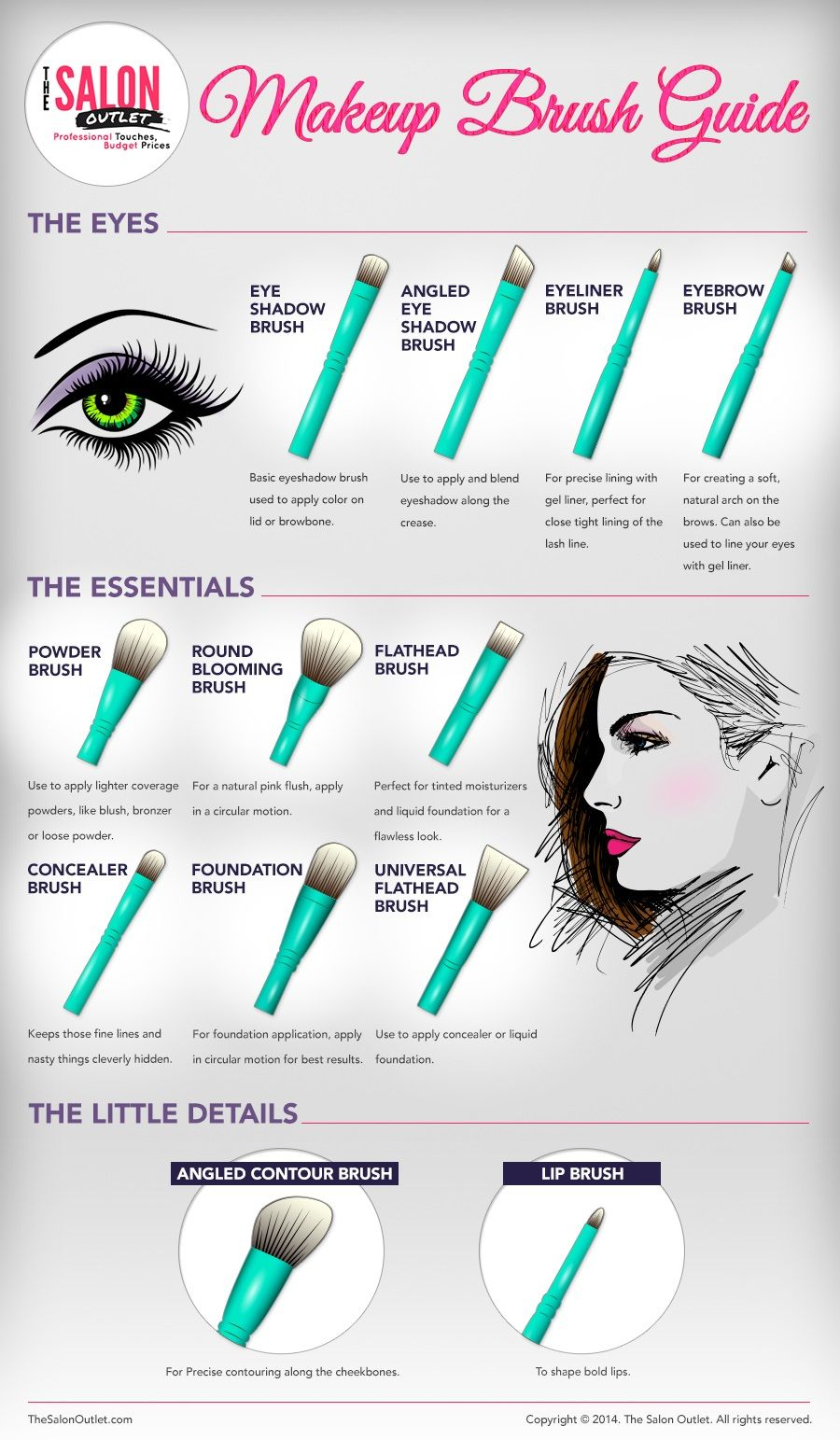 A guide to make,up brushes Which ones to use and when